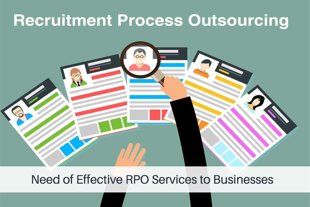 Need of Effective RPO Services to Businesses copy